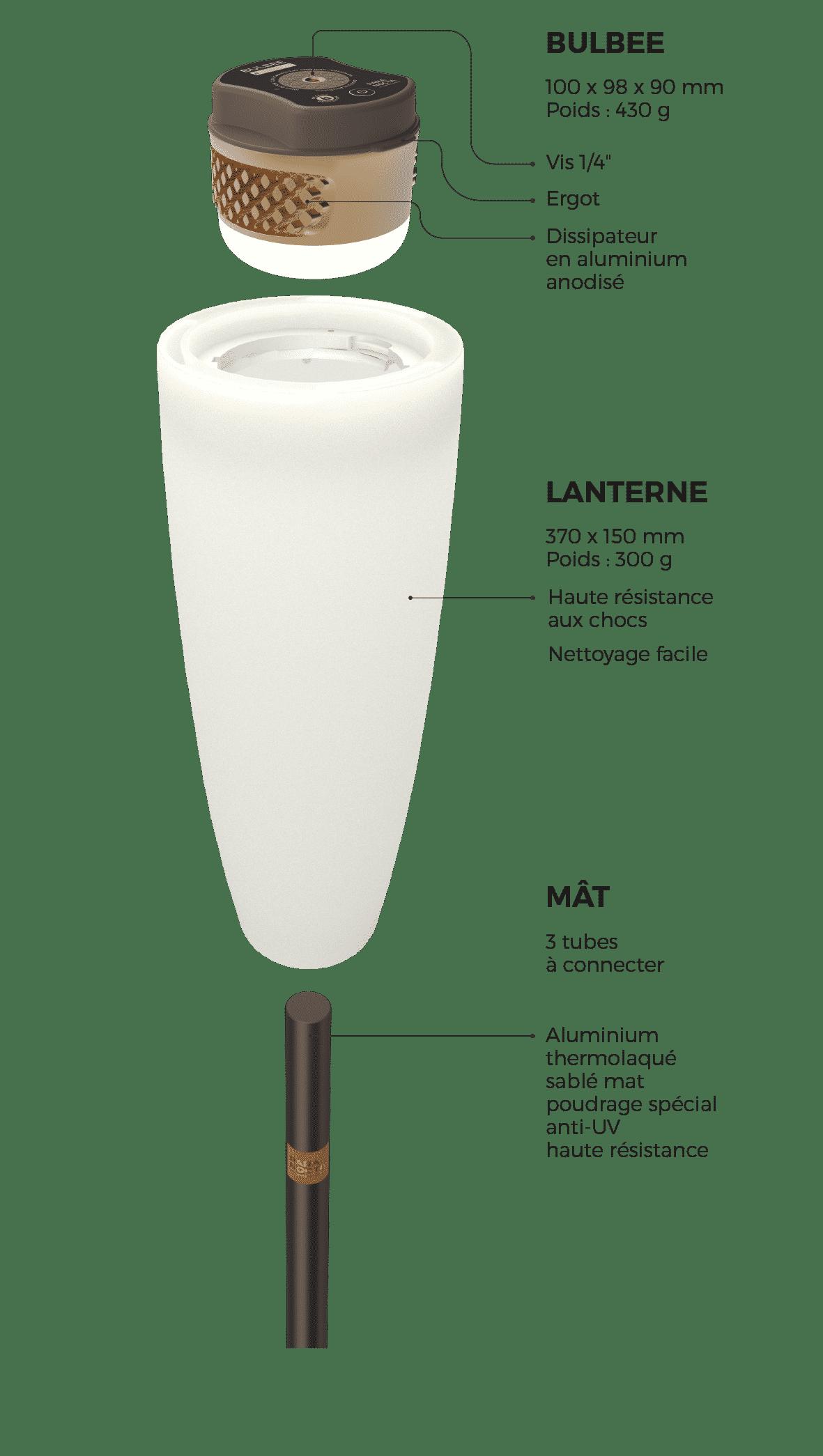 Détail de la lampe nomade Paranocta